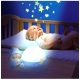 Chicco migdukas su projekcija Goodnight Stars